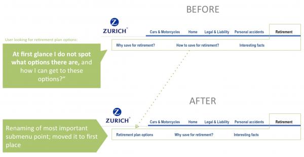 zurich-before-after