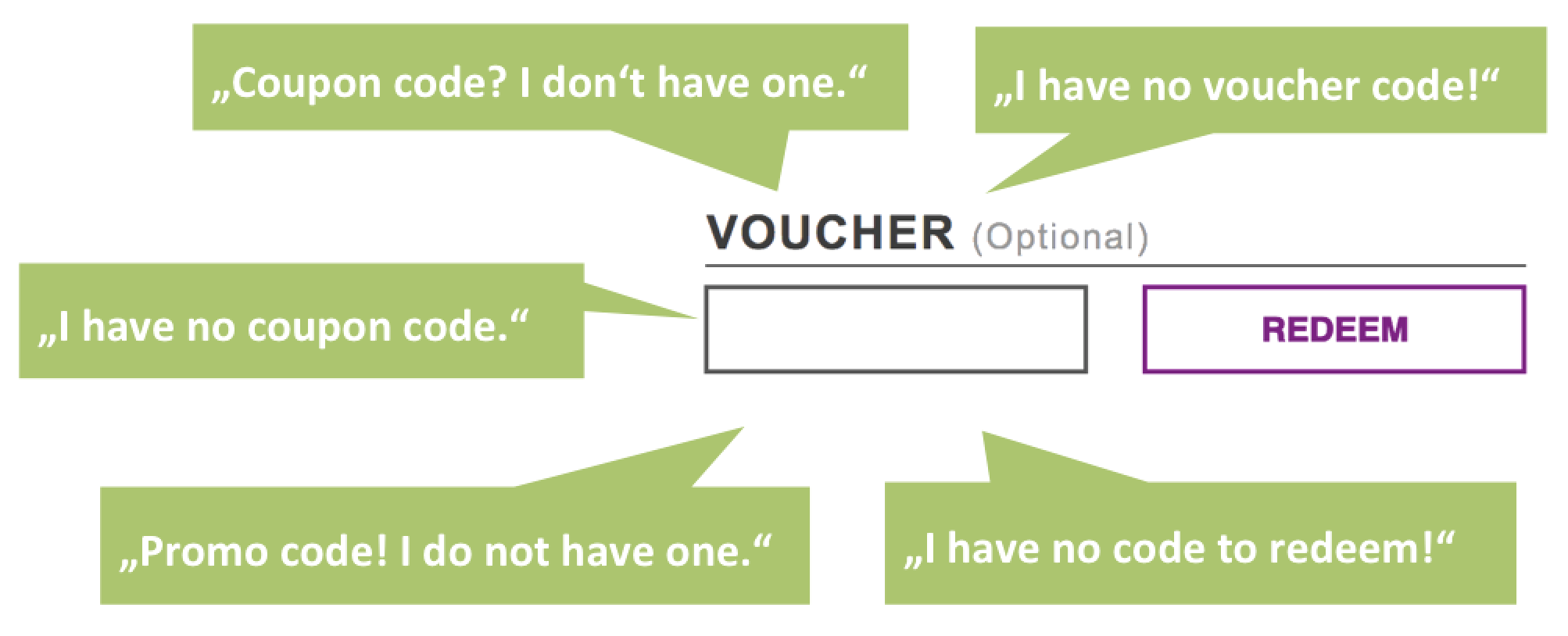Use Free Vouchers Online For Low-Cost Online Shopping