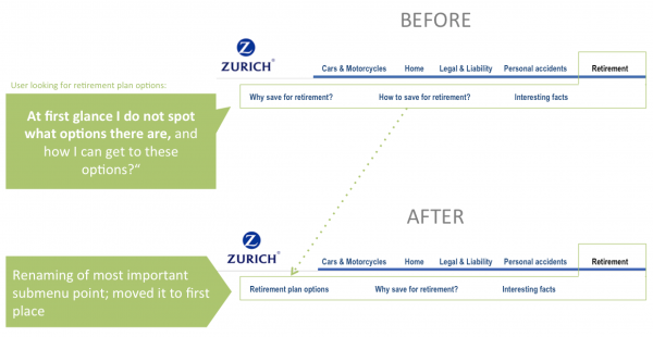 zurich-before-after